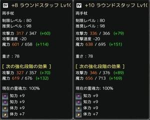 4R+8杖と+10杖の比較