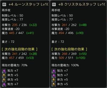 3R両手杖スペック、+4Lv10と+8Lv10